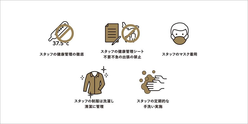 スタッフの衛生に関する取り組みのイメージ